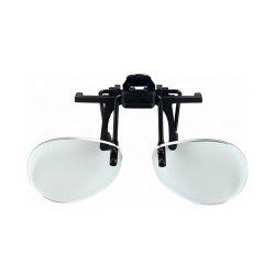 Clip on Magnifier Lenses